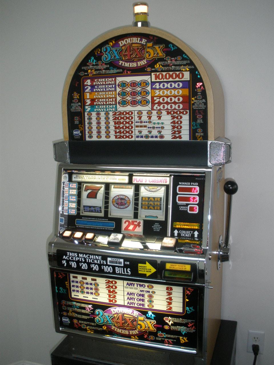 Funzioni speciali slot connesso