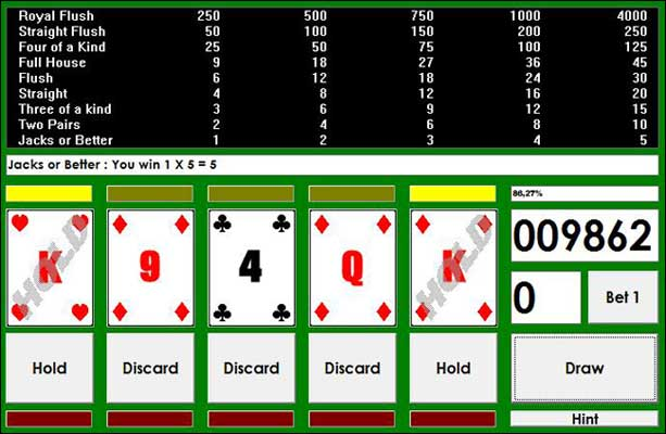 Conti dei poker protagonizada