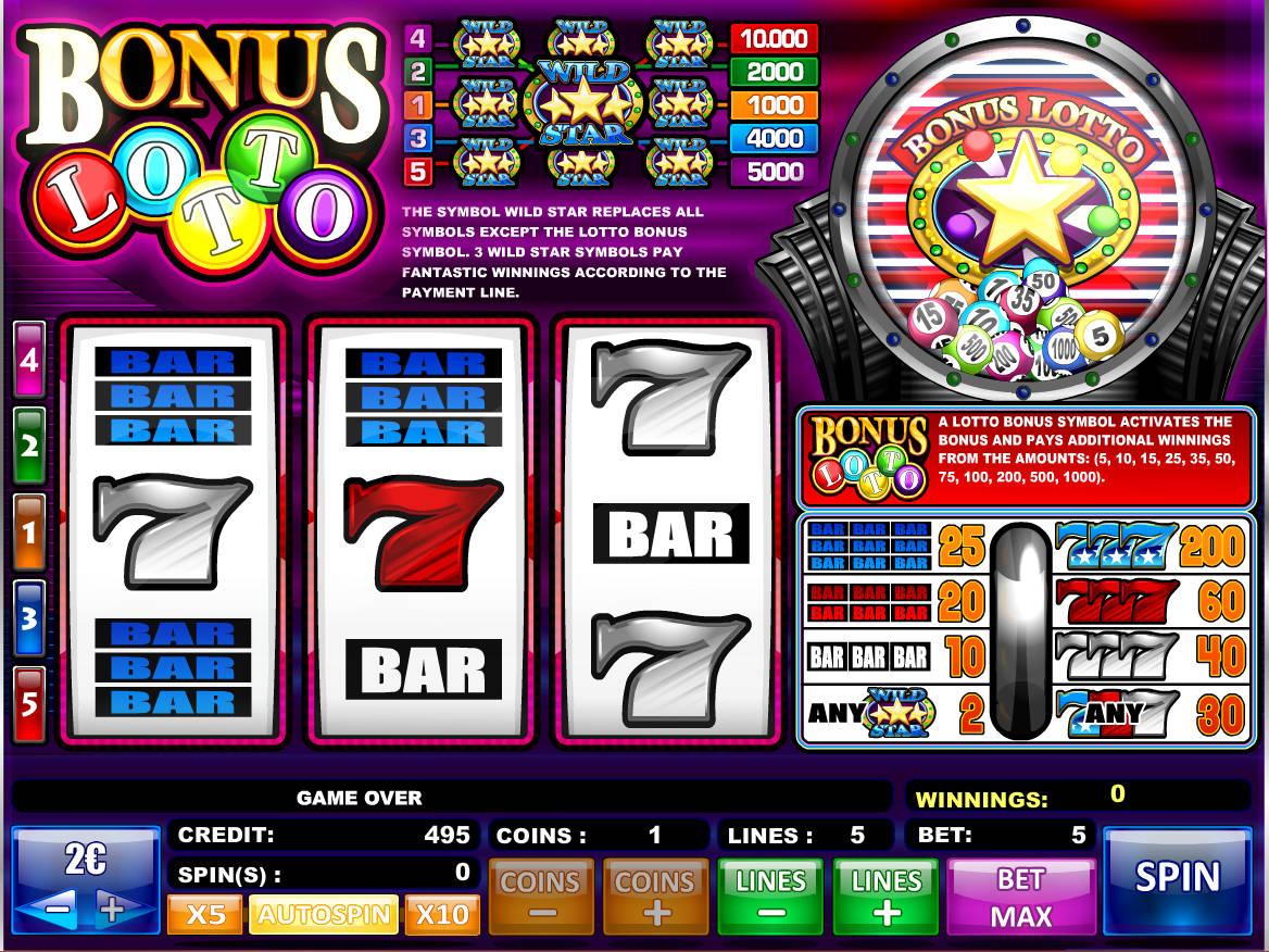 Slot machine segreto unaccurata